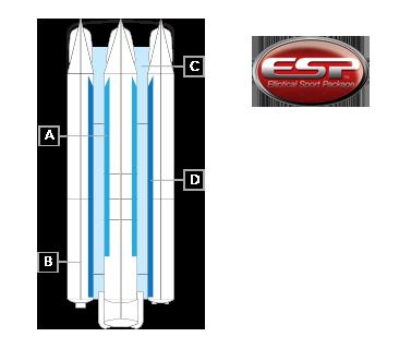 Performance Pontoon Boat Bennington Eliptical Sport Package