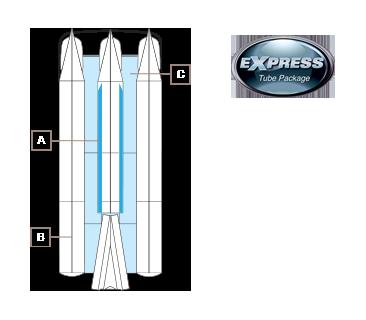 Performance Pontoon Boat Bennington Express Tube Package